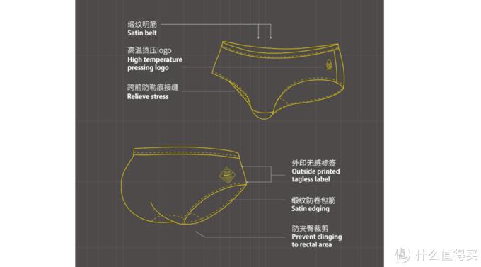 还在为内衣标签烦恼?不如试试黑科技啊,蕉内500E女士内裤晒单