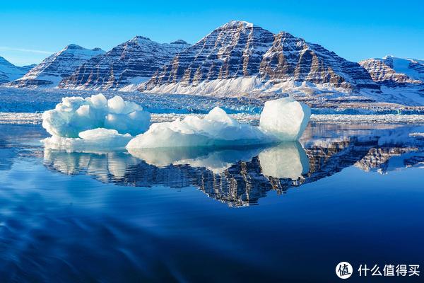 北极,我走了!下次我还来看你!北极之旅终章暨旅程科普介绍