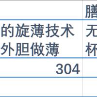 膳魔师 高真空不锈钢保温杯 JNL-501 500ml购买理由(颜色 活动 价格 容量)