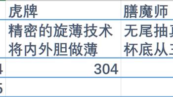 膳魔师 高真空不锈钢保温杯 JNL-501 500ml购买理由(颜色|活动|价格|容量)