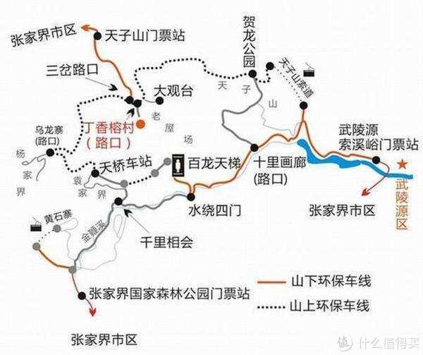 张家界景区线路图