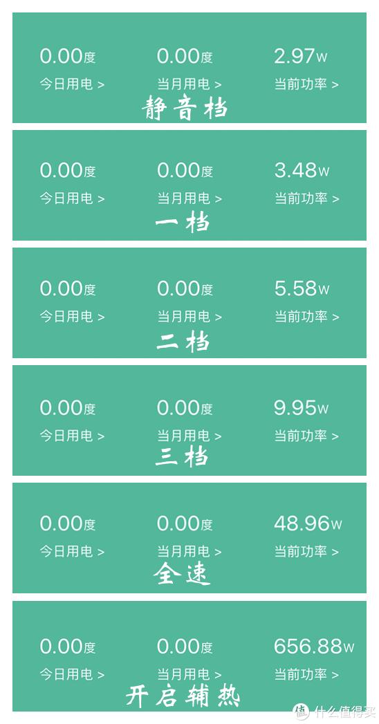 低成本实现长期洁净家居环境:大土豆新风机一季度使用感受