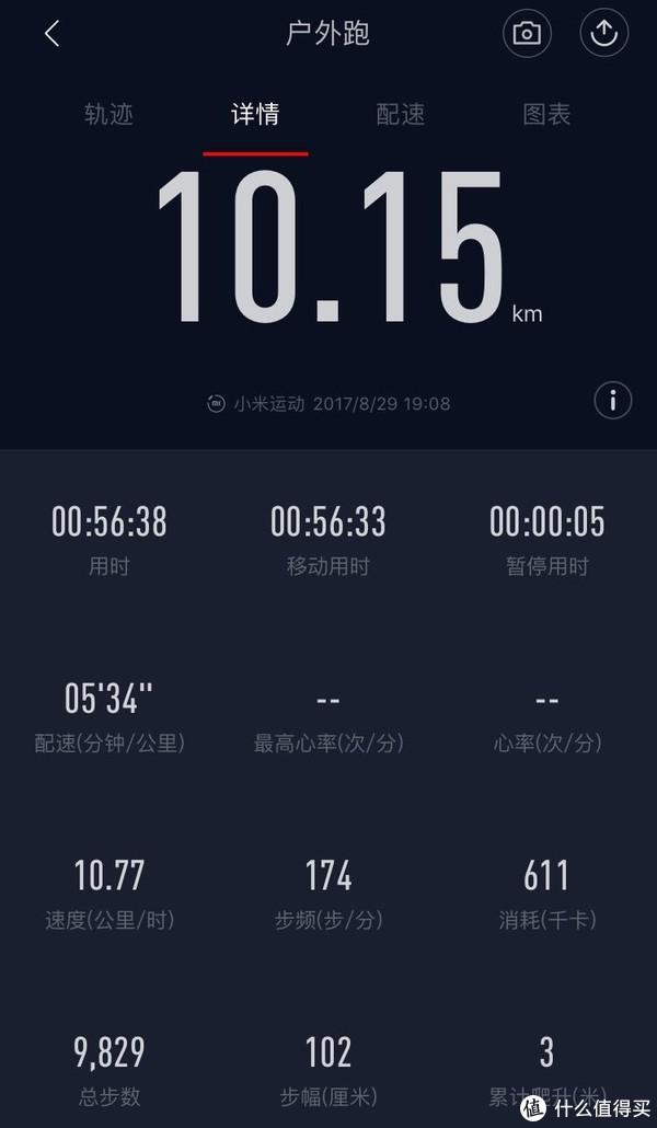 10公里数据