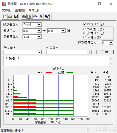 闪迪至尊极速移动microSD UHS-I 存储卡使用体验