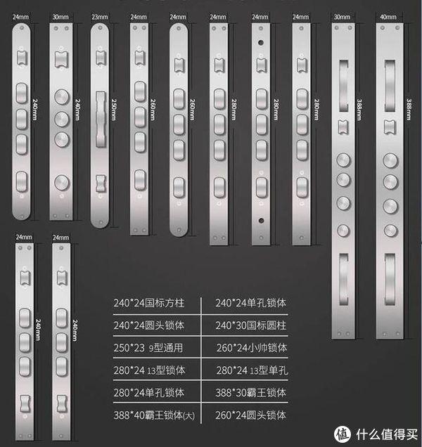 外观漂亮功能多,这款网红智能锁仅售589,用性价比对标小米!小益E205 家用防盗门指纹锁