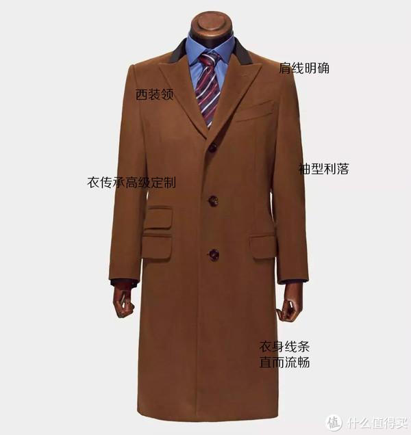 李敏镐李钟硕爱穿的切斯特大衣  170男生穿显高瘦