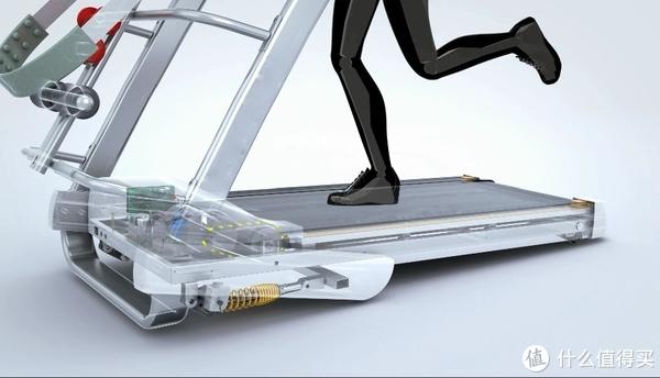智能跑步机?几招教你如何选用