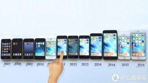 iPhone 6S及之前的iPhone