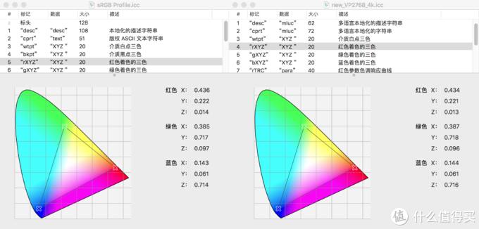 摄影师必备:可称之为全能的优派VP2768-4k专业显示器评测