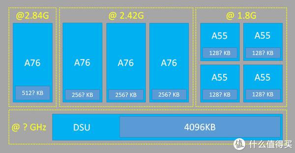 AI性能超过华为麒麟980两倍?高通骁龙855处理器正式亮相