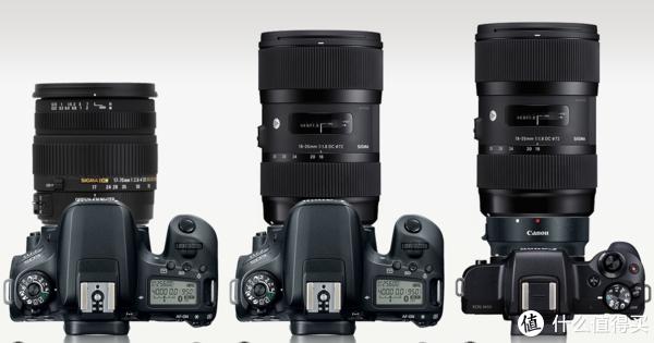佳能 APS-C 机身镜头怎么选?