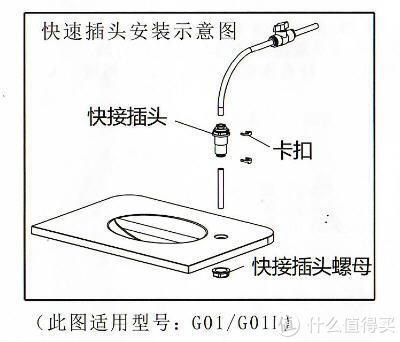 顺辰SC-003A智能极速开水机——三秒出开水的体验
