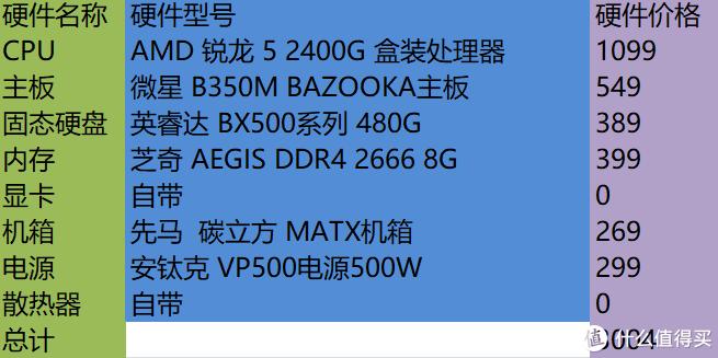 实战AMD M-ATX全能平台装机功略!