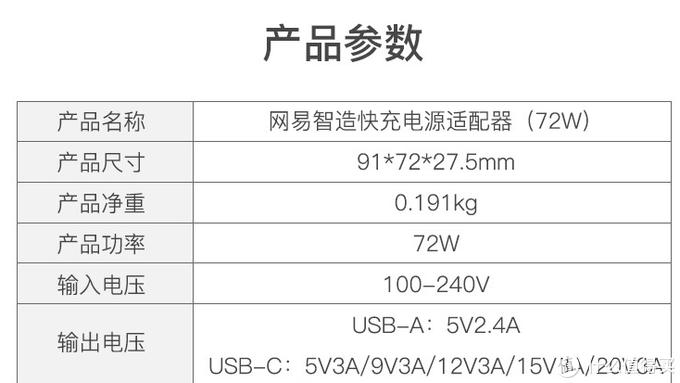 网易智造出品的快充小能手——网易严选 网易智造 72W 4口PD充电器