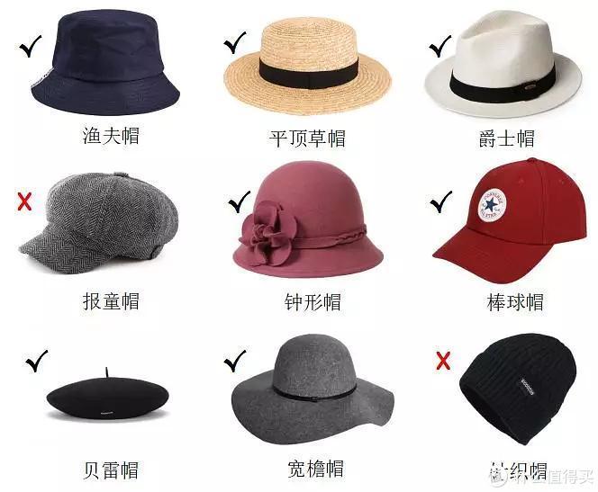 帽子可以修脸型,你戴还是不戴?