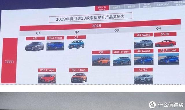 一周汽车速报 86和BRZ或将重返中国市场、全新A7上市