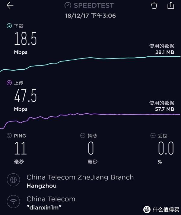 最低一次下行18.5Mbps,平均也是25Mbps左右,对于200兆宽带来说绝对有问题。