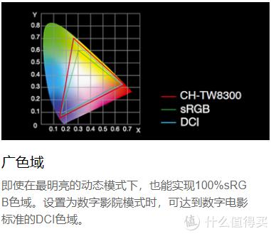 TW8300对于色彩的描述