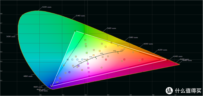 PX725HD在默认设置下的色彩表现