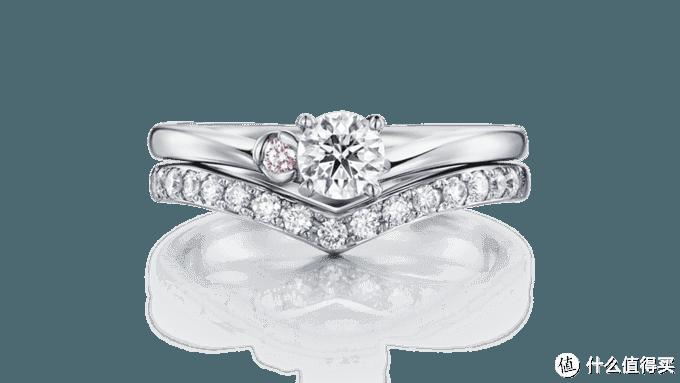 结婚的准备—I-PRIMO对戒和Tiffany钻戒