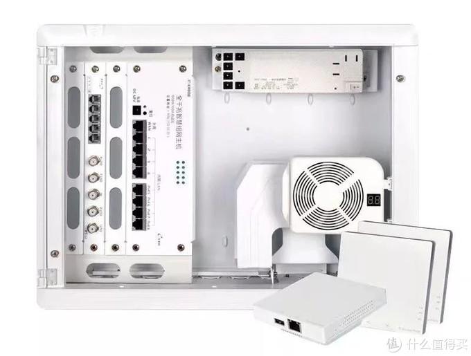 现在不少弱电箱规划合理,直接带有供电模块,图片来自网络