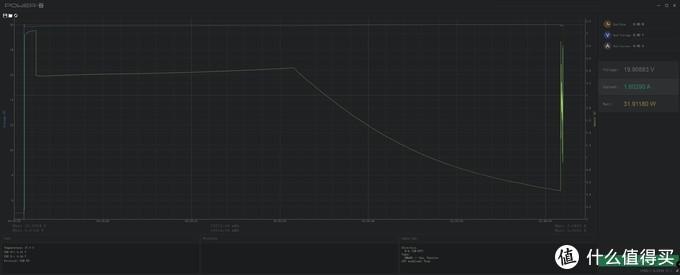 和苹果5V1A对比, 功率高整整13倍?! 投影面积最小的大牌量产电源------联想thinkplus口红电源