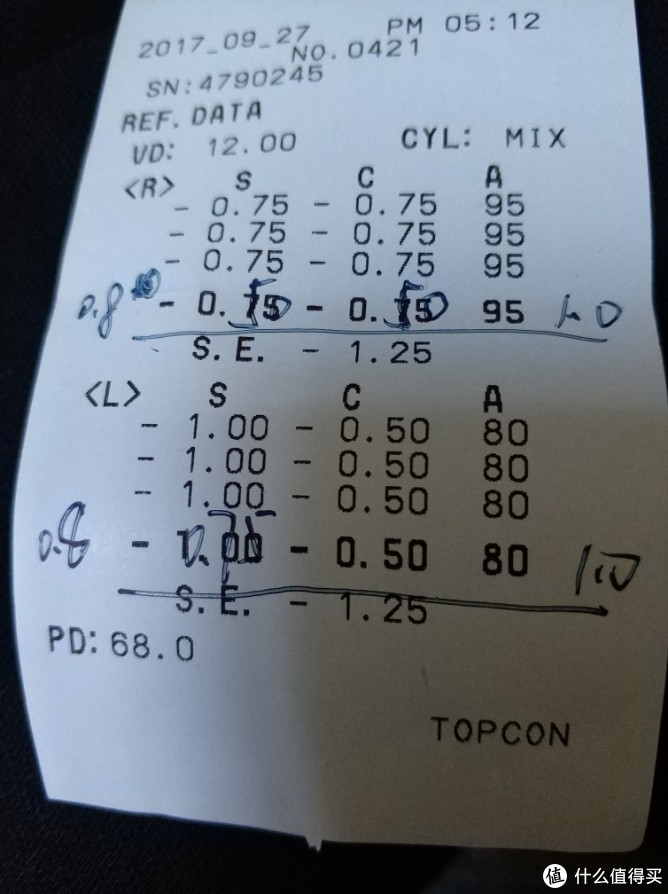 顾客提供的处方度数常见类型03
