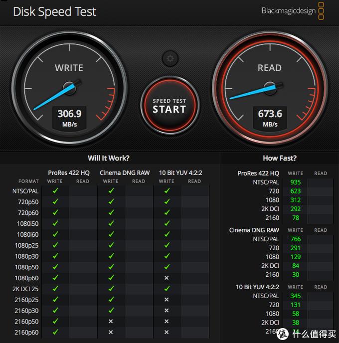 苹果原装SSD的速度测试