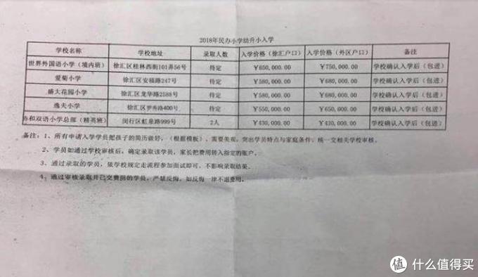小学入学价格58~68万