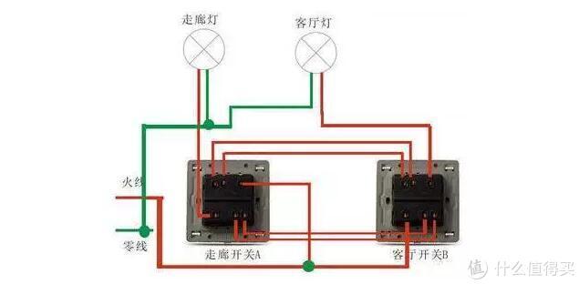 全屋开关、插座布局指南—两者的数量、安装位置和高度