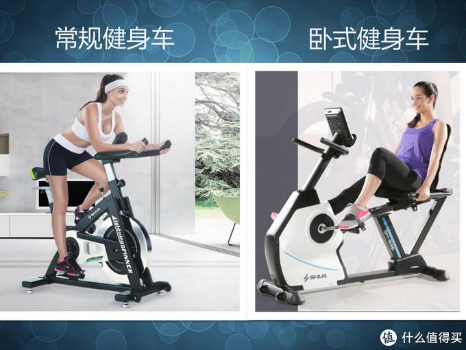 懒到极致的健身器材选择—舒华卧式健身车