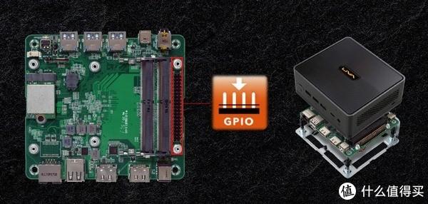 无风扇0噪音、支持GPIO扩展:ECS 精英 发布 LIVA Z2L 迷你主机