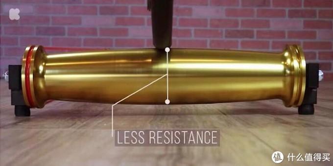 纺锤形设计,中间阻力最小