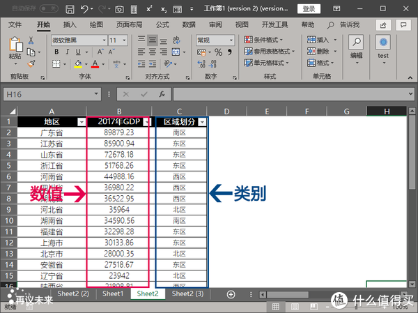 不求他人,全靠自己—Excel直出大数据地图图表
