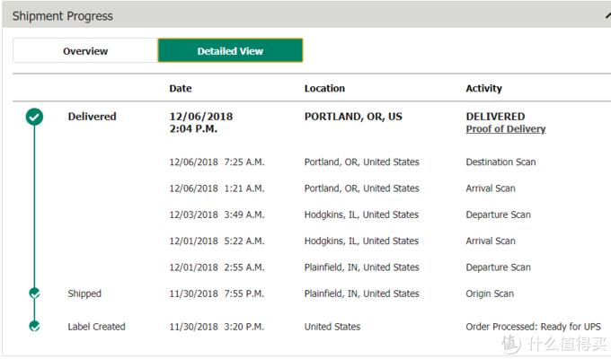 UPS运输