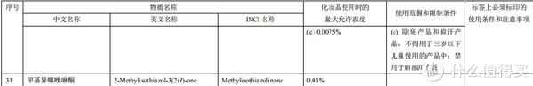 15款护臀霜测评:一款添加欧盟禁用风险物质!哪款推荐?