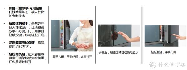 触碰区轻触即可打开冰箱门