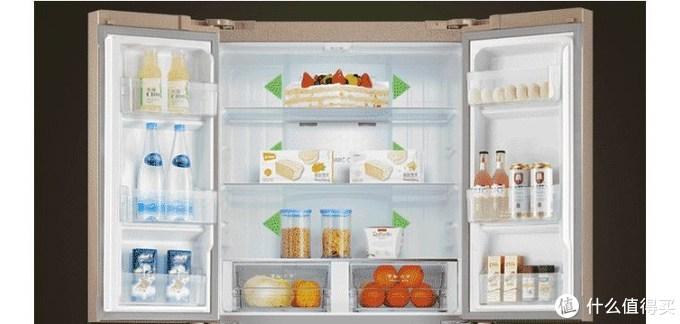 【测评】12个品牌16款冰箱权威测评,这篇冰箱选购指南值得每个人收藏!