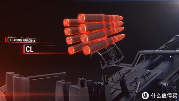 供弹方式:弹夹式