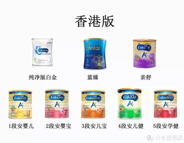 美赞臣33款奶粉评测:400多一罐和200多一罐有什么区别?