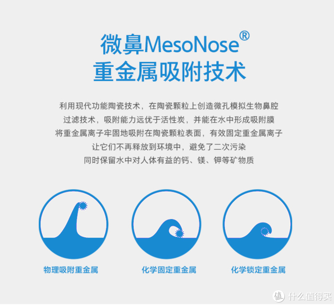 数据说话丨MesoNose美索诺斯次时代厨下式净水器究竟好不好用