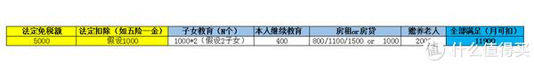 2019年终奖:终极攻略,不看后悔!