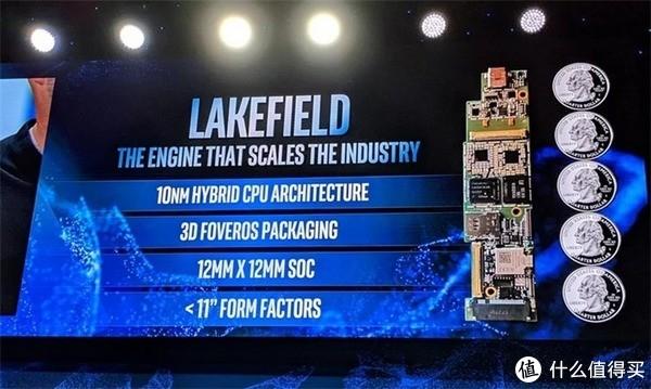 10nm制程与新平台:intel 英特尔 发布 二代Ice Lake处理器 和 Lakefield平台