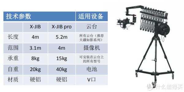 X-JIB电动伸缩摇臂