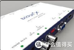 BridgeX_MC 多功能 上/下/交叉/扫描转换器