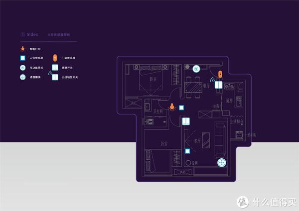 智能设备及传感器 - 点位布置图