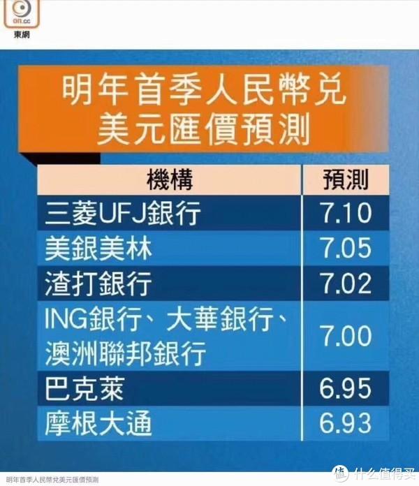 如何评价香港的储蓄型保险?