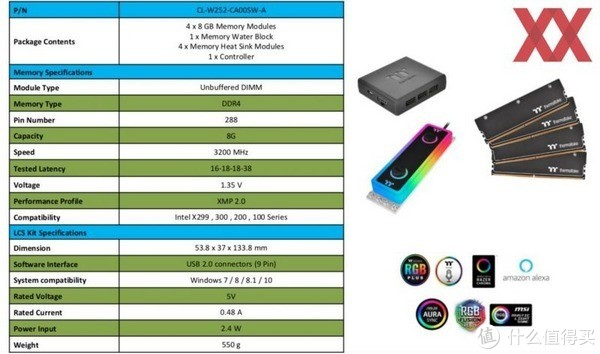 买水冷送内存:Thermaltake 曜越 发布 WaterRam DDR4 台式机内存