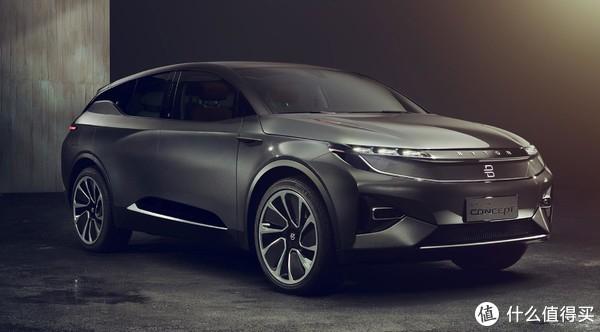 闲谈造车新势力产品和品牌思路