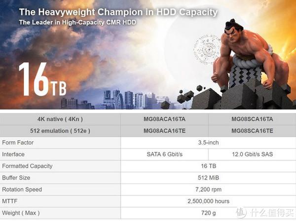 9碟充氦实现16TB容量:TOSHIBA 东芝 发布 MG08 系列硬盘